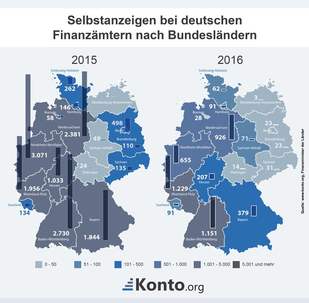 Statistik Steuerhinterziehung 2015 und 2016