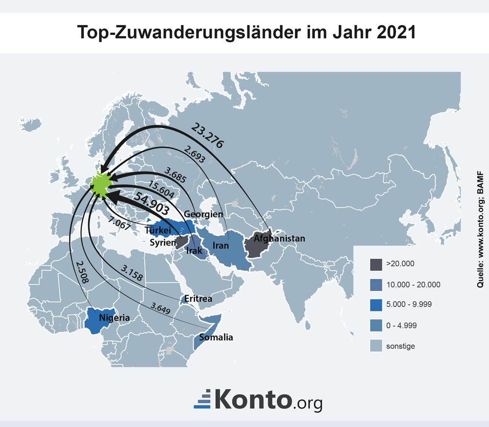 infografik-konto-org-top-ten-zuwanderungslaender