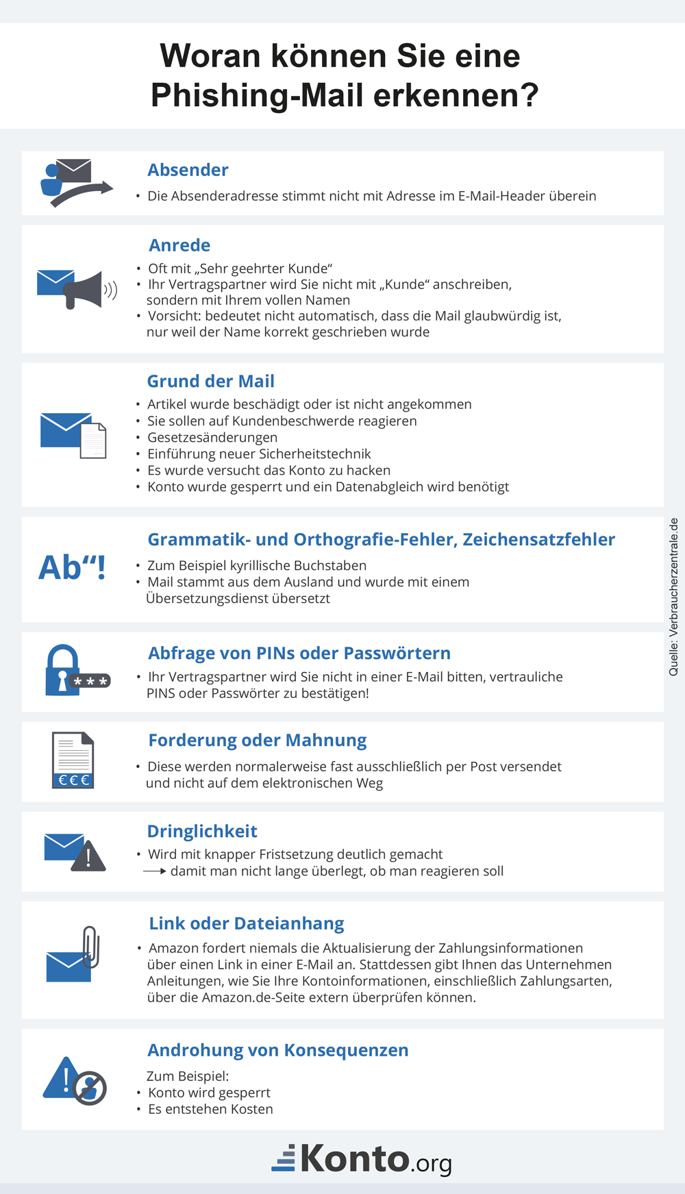 infografik-merkmale-phishing-mail