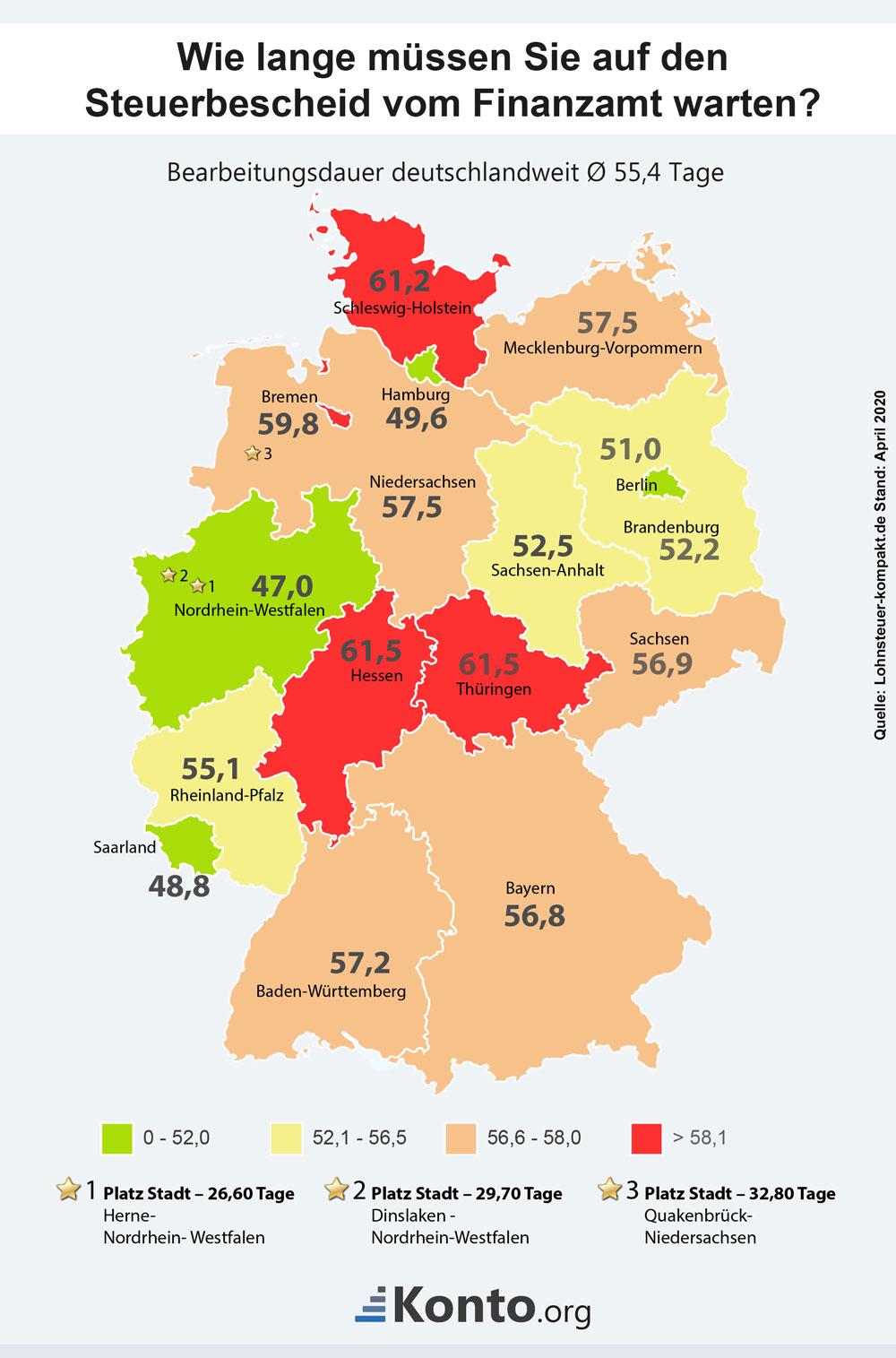 infografik-schnellste-finanzaemter-steuerbescheid-bundesländer