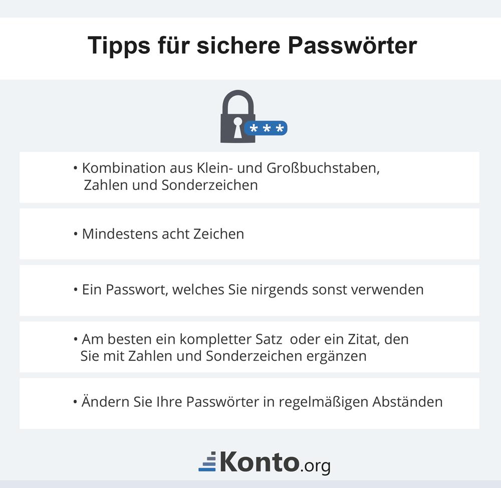 infografik-sicheres-passwort