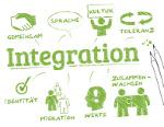 Grüne Zeichnungen zum Thema Integration auf weißem Blatt