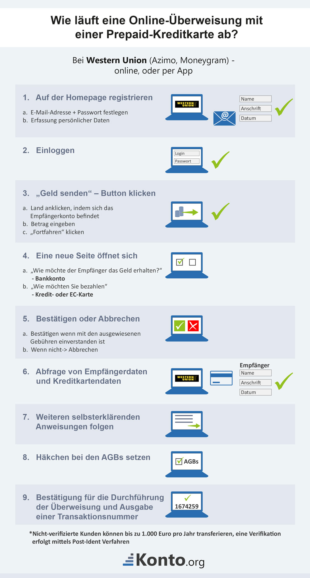 Niedlich überweisung Betrug Zeitgenössisch - Elektrische Schaltplan ...