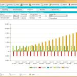 Screenshot - ALF BanCo - Budgetplanung