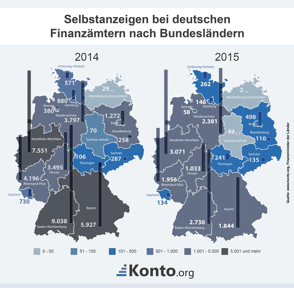 Infografik Steuerhinterziehung 2014 und 2015