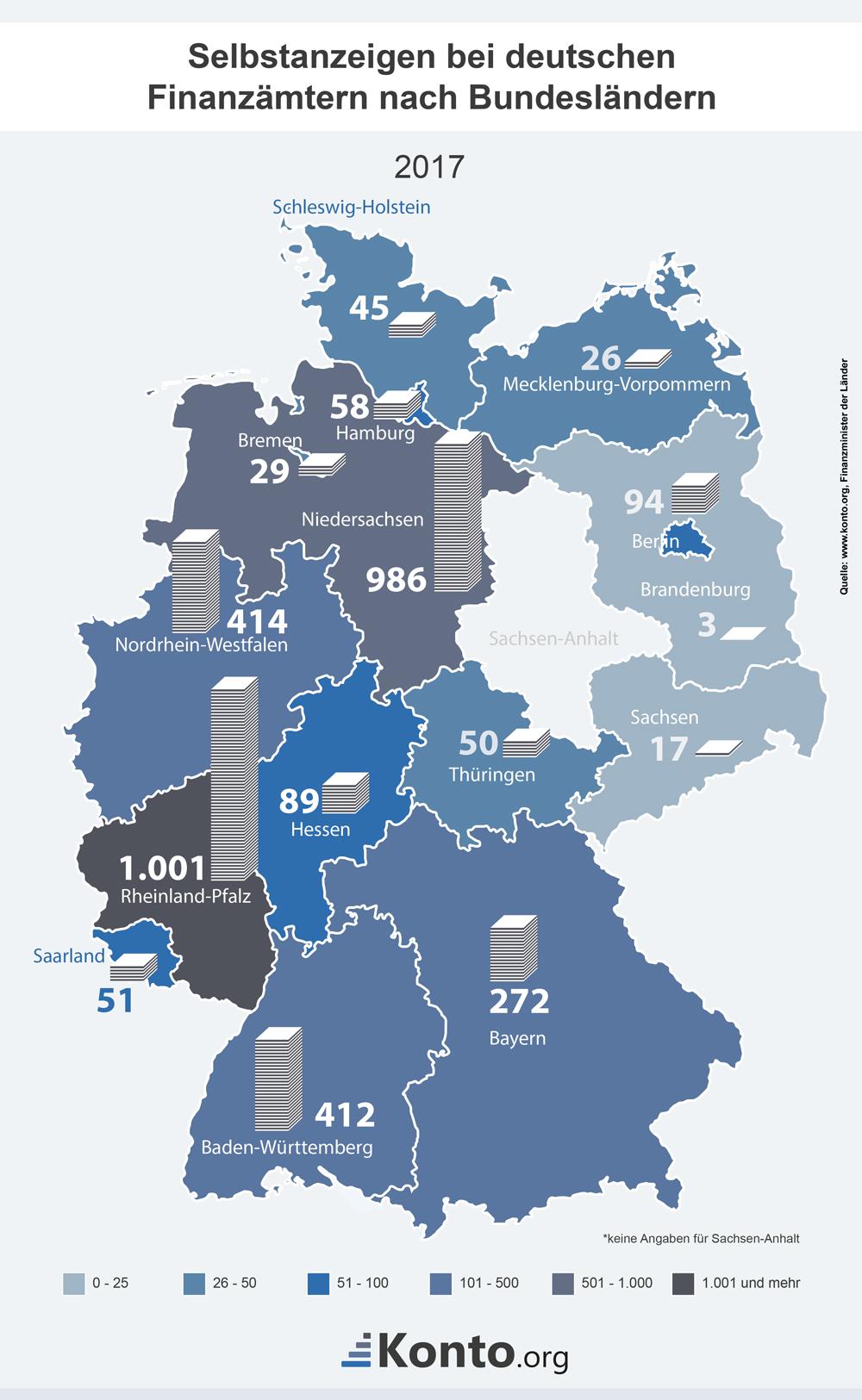 Infografik Steuerhinterziehung in Deutschland 2017
